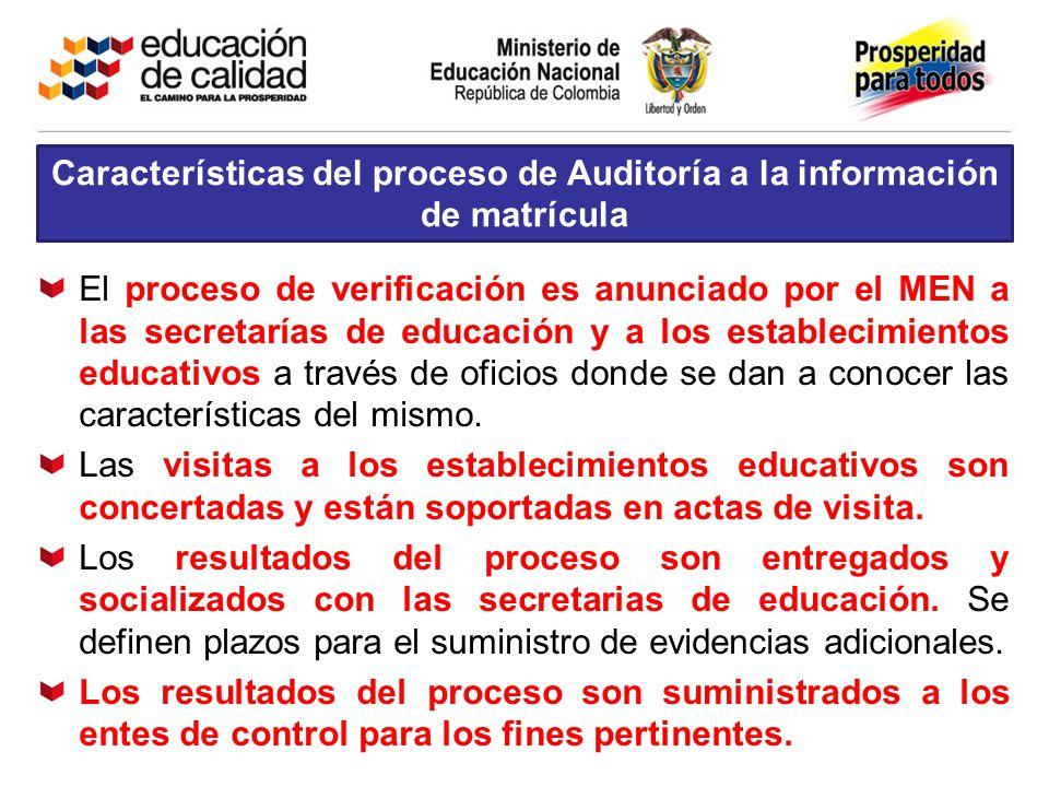 Características del proceso de Auditoría a la información de matrícula El proceso de verificación es anunciado por el MEN a las secretarías de educaci