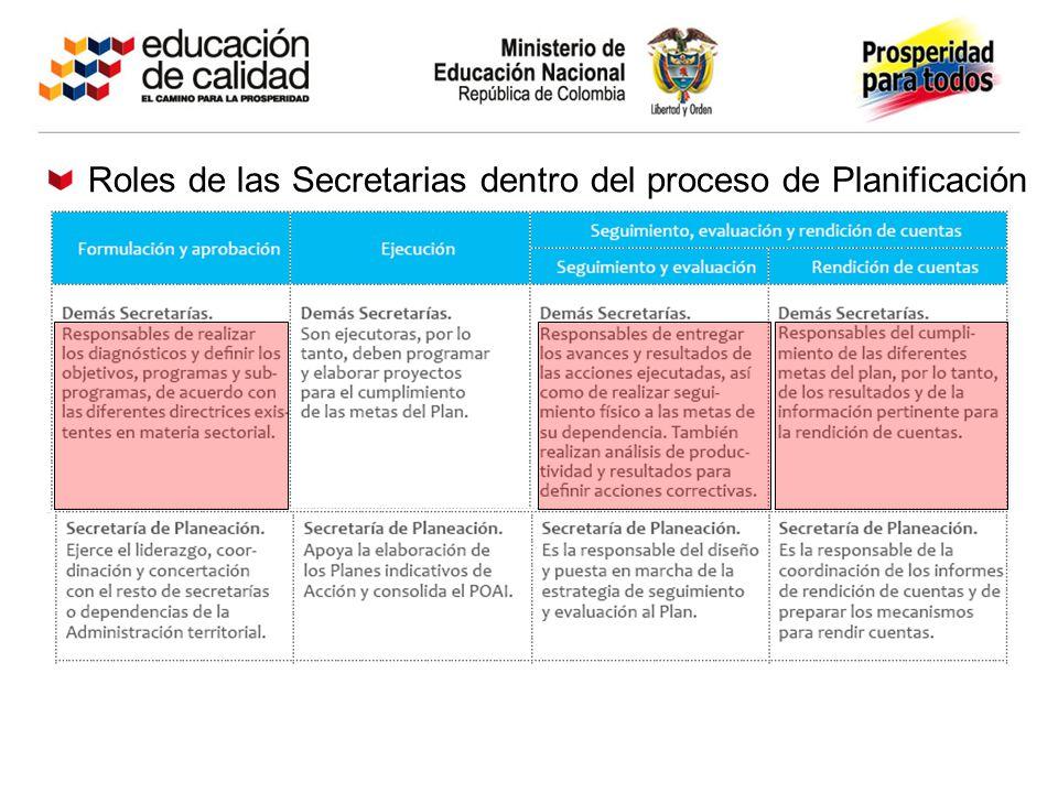 Roles de las Secretarias dentro del proceso de Planificación