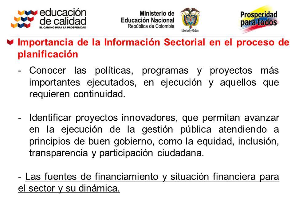 Importancia de la Información Sectorial en el proceso de planificación -Conocer las políticas, programas y proyectos más importantes ejecutados, en ej