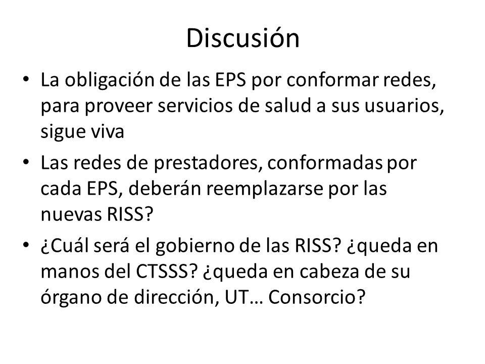 Discusión ¿Es posible poner en marcha, el modelo de RISS-APS, incorporado dentro del SGSSS.