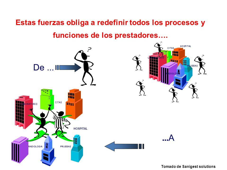 CONSENSOS ORDENAR LOS SERVICIOS EXISTENTES: - Redistribuir flujos y permitir un mejor acceso de los pacientes.