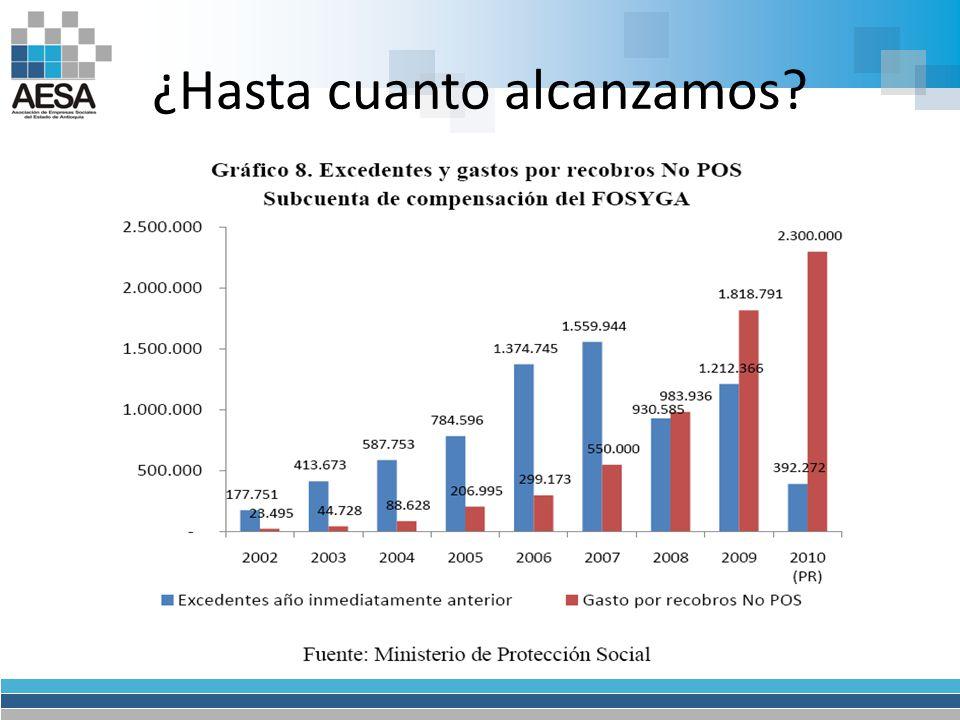 Proyección de fuentes nuevas 2011 – 2015 (millones de pesos) Fuente: DGF.