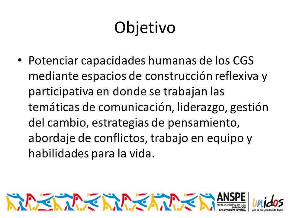 Objetivo Potenciar capacidades humanas de los CGS mediante espacios de construcción reflexiva y participativa en donde se trabajan las temáticas de comunicación, liderazgo, gestión del cambio, estrategias de pensamiento, abordaje de conflictos, trabajo en equipo y habilidades para la vida.
