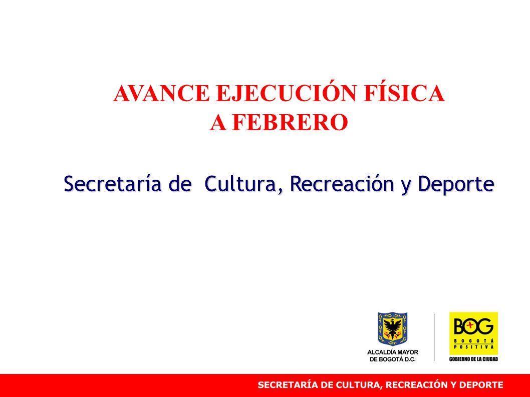AVANCE EJECUCIÓN FÍSICA A FEBRERO Secretaría de Cultura, Recreación y Deporte