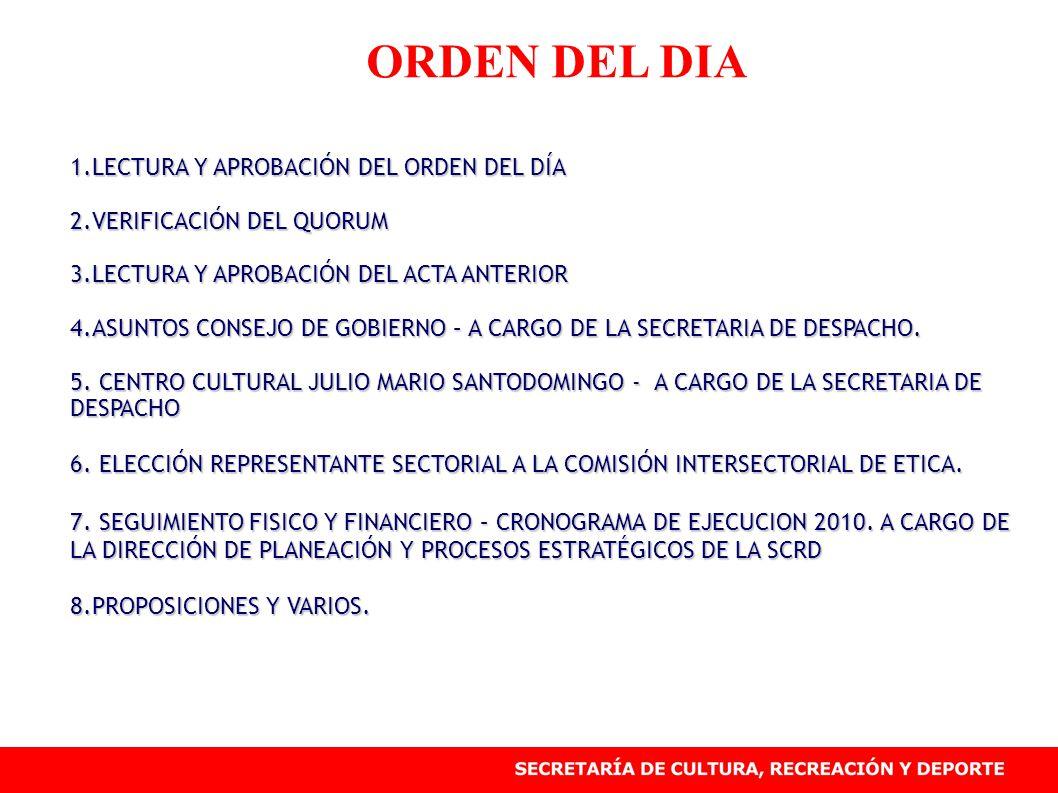 ORDEN DEL DIA 1.LECTURA Y APROBACIÓN DEL ORDEN DEL DÍA 2.VERIFICACIÓN DEL QUORUM 3.LECTURA Y APROBACIÓN DEL ACTA ANTERIOR 4.ASUNTOS CONSEJO DE GOBIERNO – A CARGO DE LA SECRETARIA DE DESPACHO.