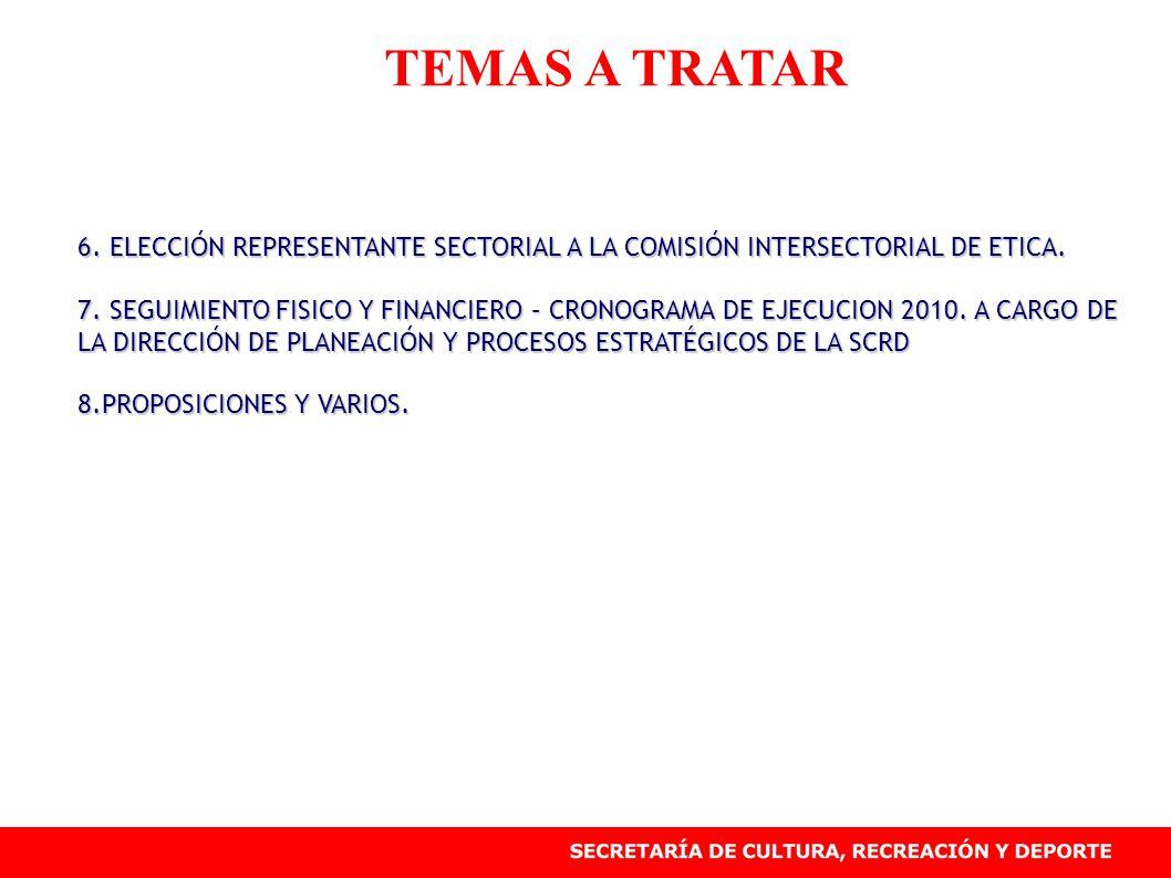 TEMAS A TRATAR 6. ELECCIÓN REPRESENTANTE SECTORIAL A LA COMISIÓN INTERSECTORIAL DE ETICA. 7. SEGUIMIENTO FISICO Y FINANCIERO – CRONOGRAMA DE EJECUCION