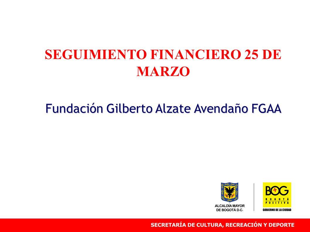 SEGUIMIENTO FINANCIERO 25 DE MARZO Fundación Gilberto Alzate Avendaño FGAA