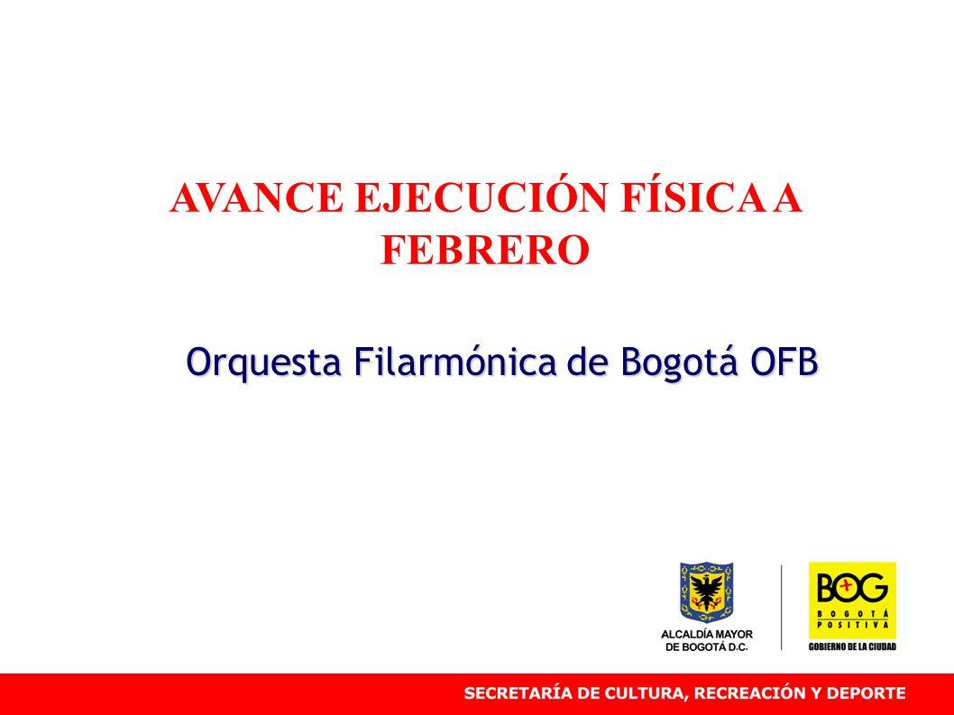 AVANCE EJECUCIÓN FÍSICA A FEBRERO Orquesta Filarmónica de Bogotá OFB