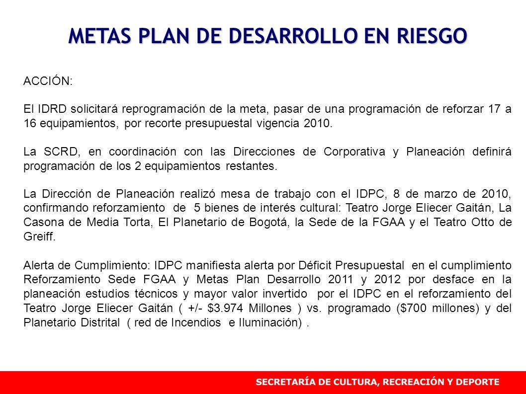 METAS PLAN DE DESARROLLO EN RIESGO ACCIÓN: El IDRD solicitará reprogramación de la meta, pasar de una programación de reforzar 17 a 16 equipamientos,