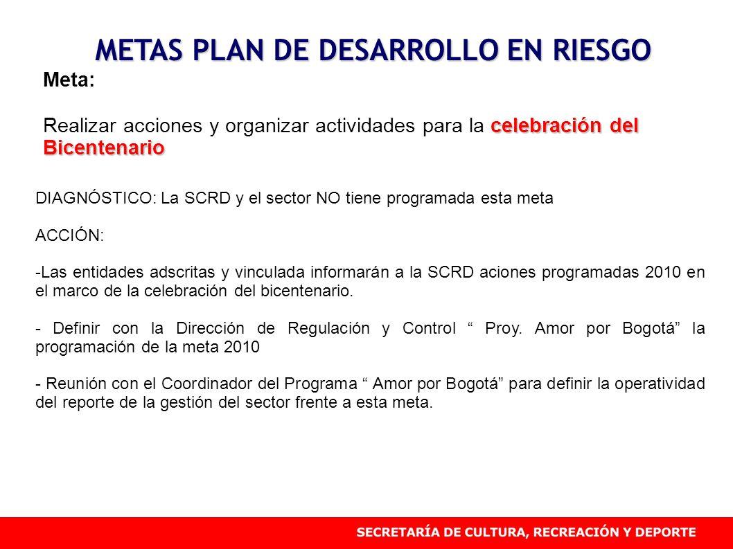 METAS PLAN DE DESARROLLO EN RIESGO Meta: celebración del Bicentenario Realizar acciones y organizar actividades para la celebración del Bicentenario D