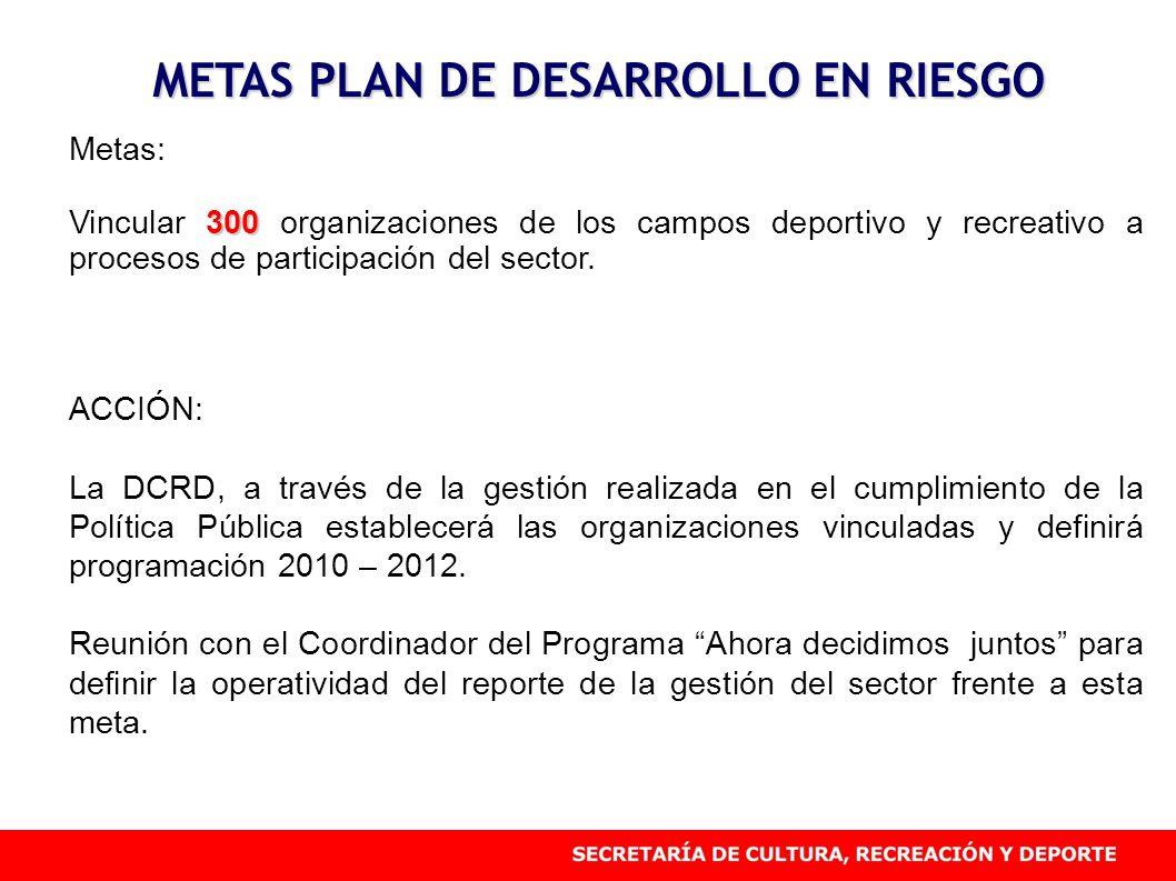 METAS PLAN DE DESARROLLO EN RIESGO Metas: 300 Vincular 300 organizaciones de los campos deportivo y recreativo a procesos de participación del sector.