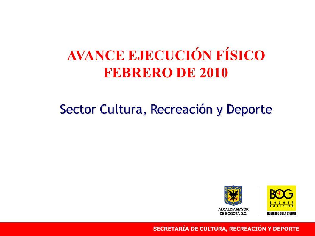 AVANCE EJECUCIÓN FÍSICO FEBRERO DE 2010 Sector Cultura, Recreación y Deporte