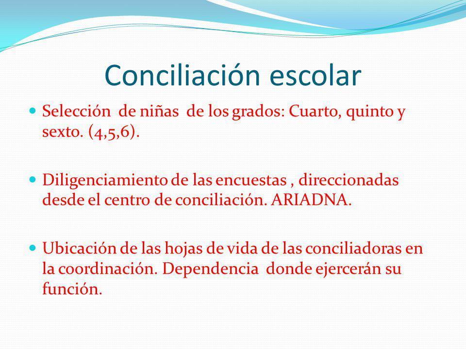 Conciliación escolar Selección de niñas de los grados: Cuarto, quinto y sexto. (4,5,6). Diligenciamiento de las encuestas, direccionadas desde el cent