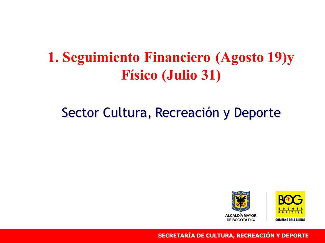 SEGUIMIENTO FINANCIERO PROYECTOS DE INVERSIÓN CANAL CAPITAL, AGOSTO 19 DE 2009 Millones $