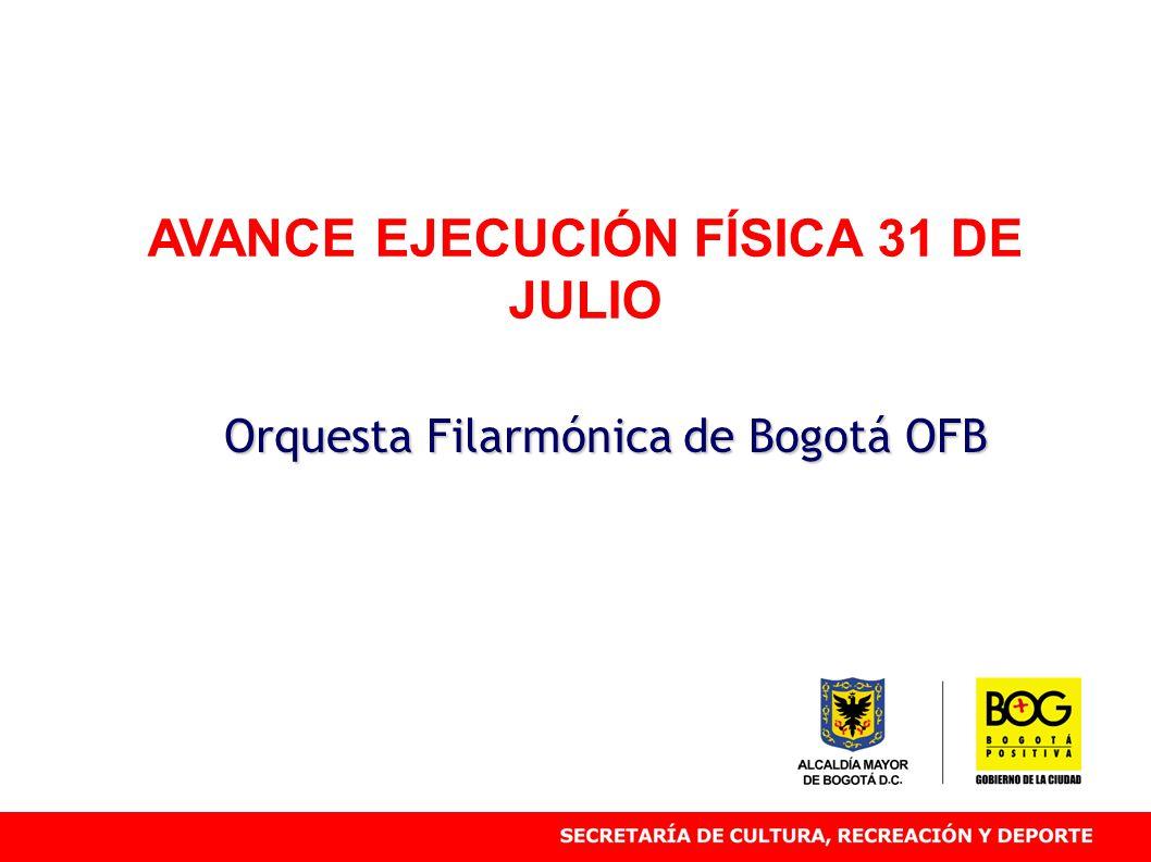 AVANCE EJECUCIÓN FÍSICA 31 DE JULIO Orquesta Filarmónica de Bogotá OFB