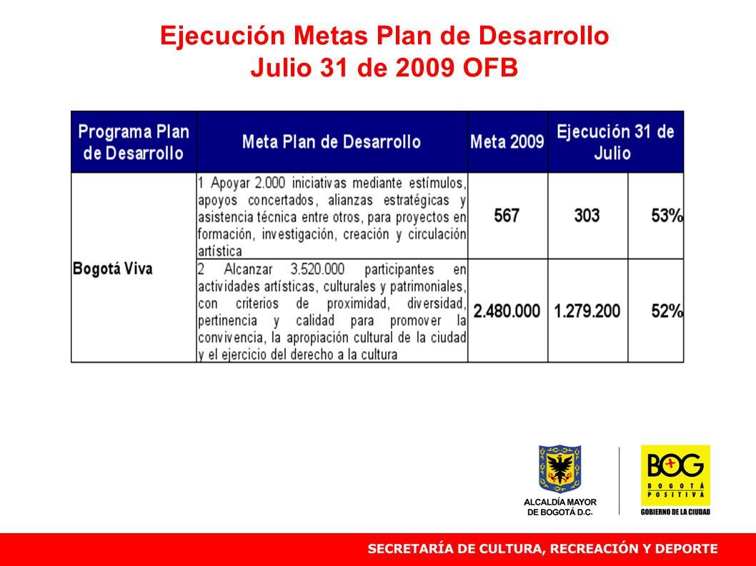Ejecución Metas Plan de Desarrollo Julio 31 de 2009 OFB
