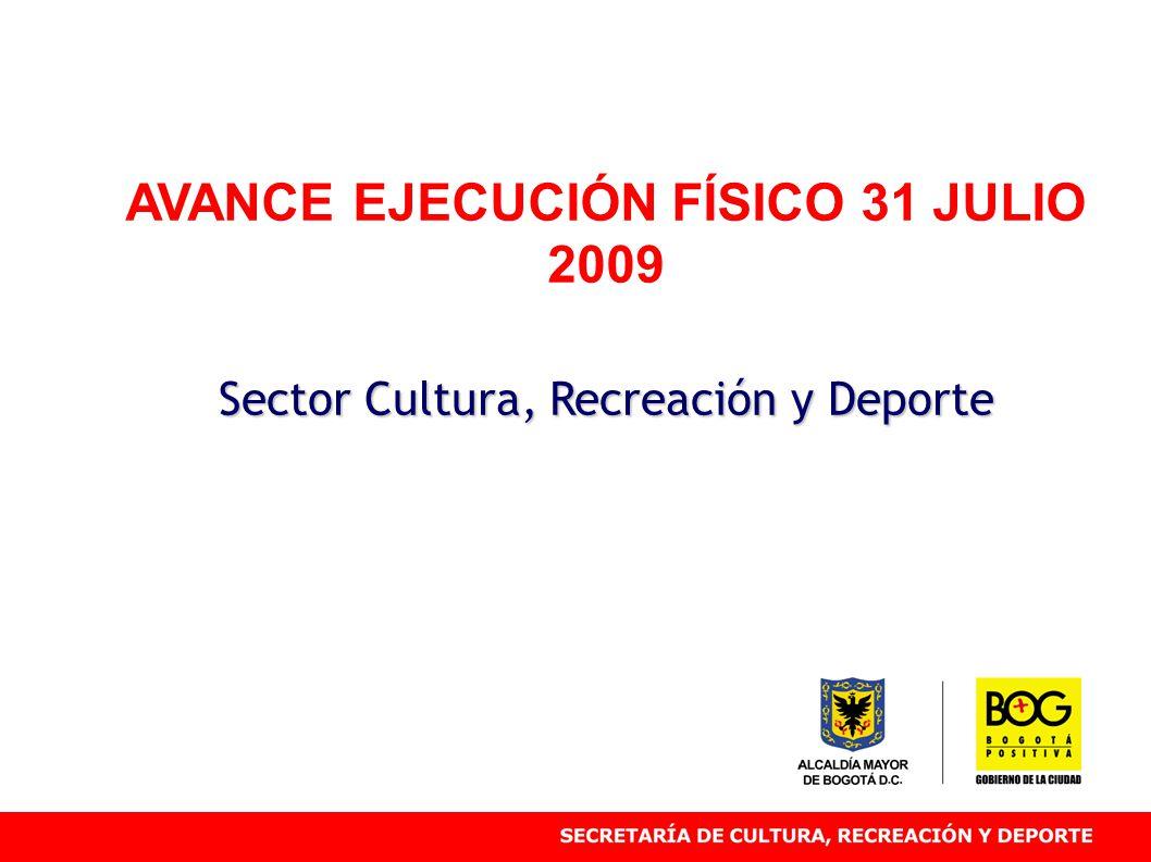 AVANCE EJECUCIÓN 24 DE JULIO 2009 Fundación Gilberto Alzate Avendaño FGAA
