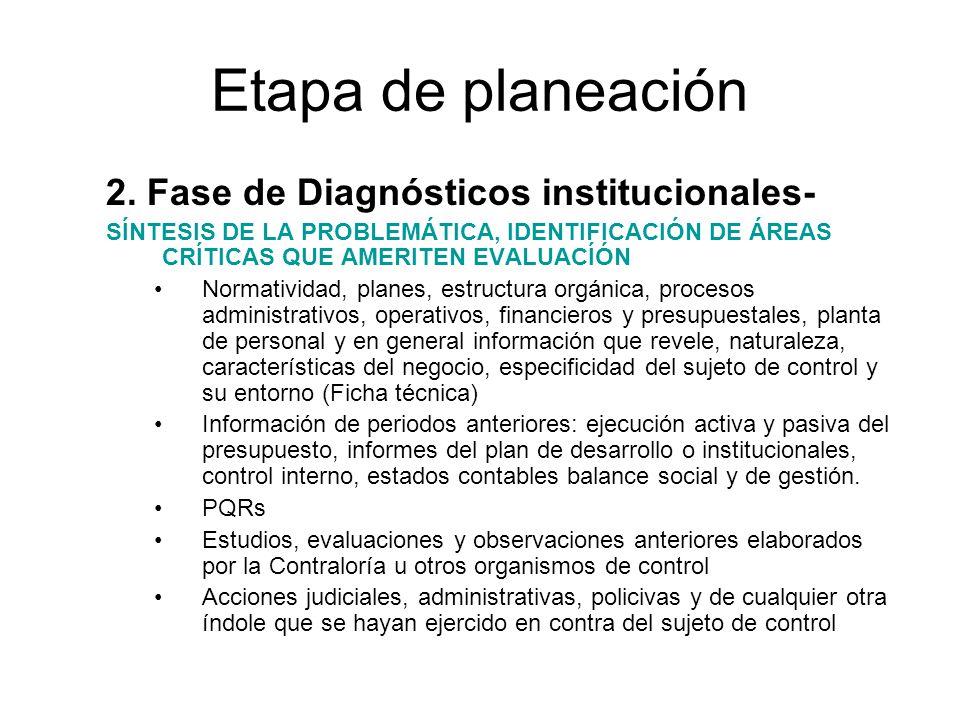 Etapa de planeación 2. Fase de Diagnósticos institucionales- SÍNTESIS DE LA PROBLEMÁTICA, IDENTIFICACIÓN DE ÁREAS CRÍTICAS QUE AMERITEN EVALUACÍÓN Nor