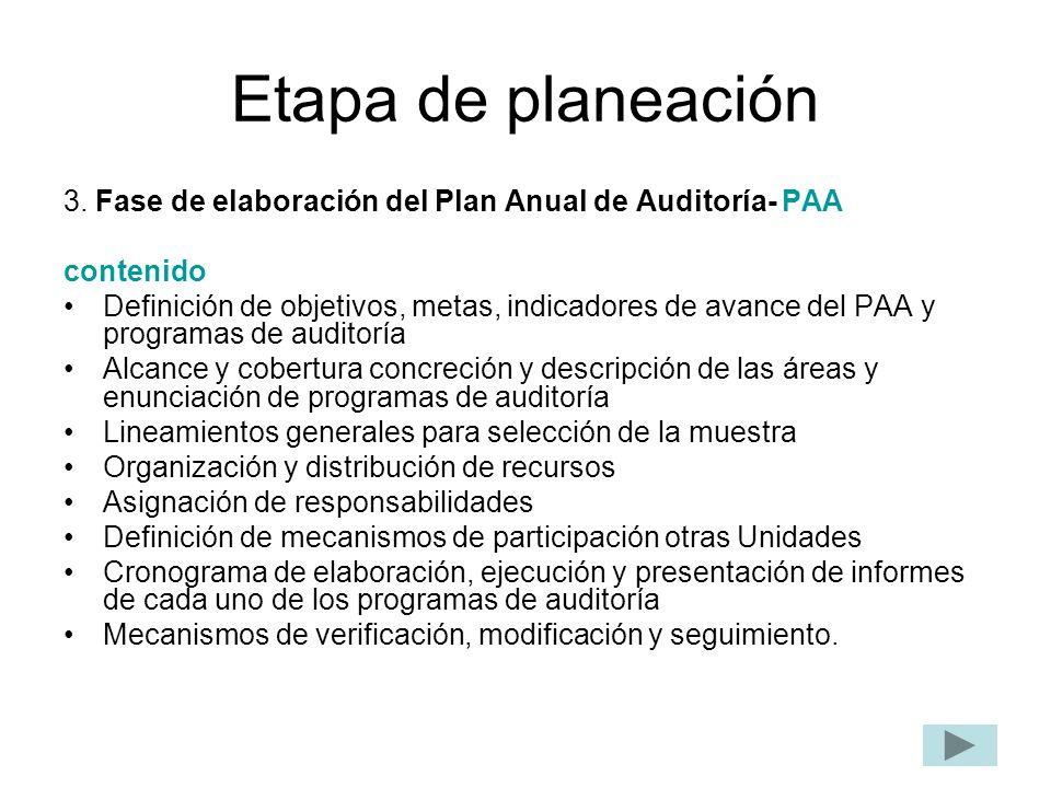 Etapa de planeación 3. Fase de elaboración del Plan Anual de Auditoría- PAA contenido Definición de objetivos, metas, indicadores de avance del PAA y