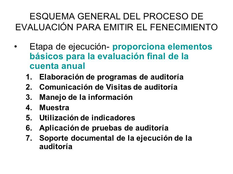 ESQUEMA GENERAL DEL PROCESO DE EVALUACIÓN PARA EMITIR EL FENECIMIENTO Etapa de ejecución- proporciona elementos básicos para la evaluación final de la