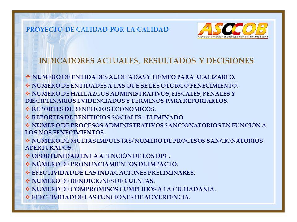 PROYECTO DE CALIDAD POR LA CALIDAD INDICADORES ACTUALES, RESULTADOS Y DECISIONES NUMERO DE ENTIDADES AUDITADAS Y TIEMPO PARA REALIZARLO. NUMERO DE ENT