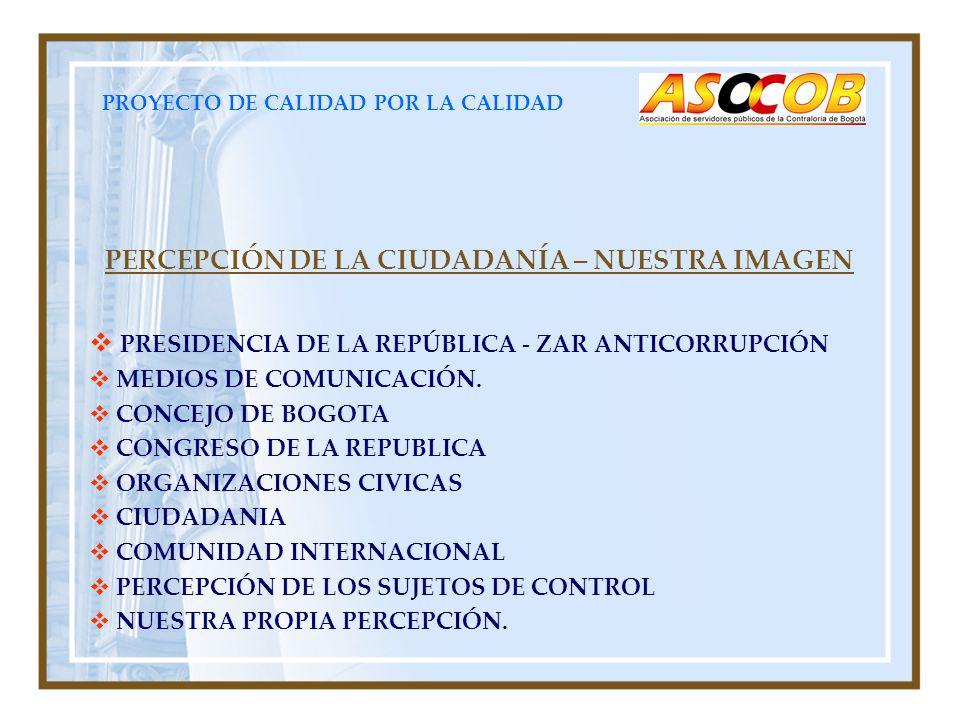 PROYECTO DE CALIDAD POR LA CALIDAD PERCEPCIÓN DE LA CIUDADANÍA – NUESTRA IMAGEN PRESIDENCIA DE LA REPÚBLICA - ZAR ANTICORRUPCIÓN MEDIOS DE COMUNICACIÓ