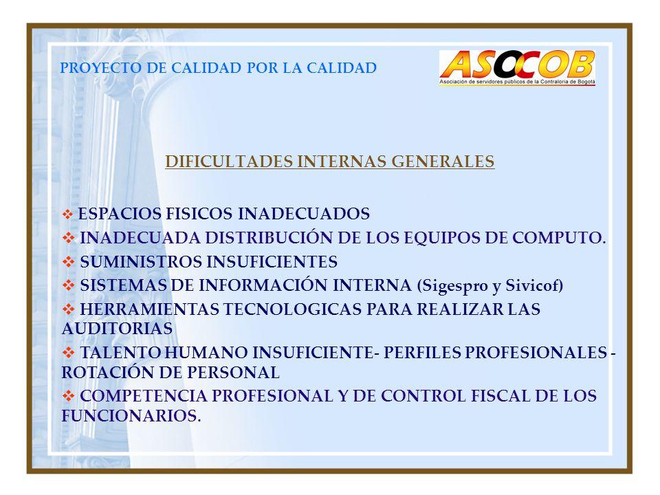 PROYECTO DE CALIDAD POR LA CALIDAD DIFICULTADES INTERNAS GENERALES ESPACIOS FISICOS INADECUADOS INADECUADA DISTRIBUCIÓN DE LOS EQUIPOS DE COMPUTO.