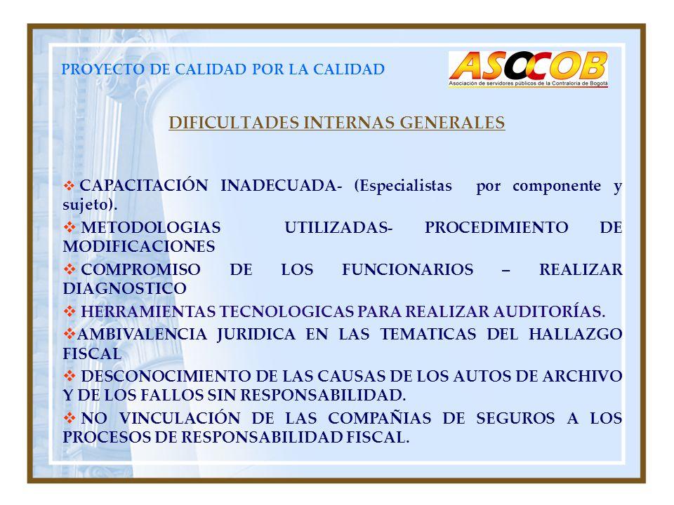 PROYECTO DE CALIDAD POR LA CALIDAD DIFICULTADES INTERNAS GENERALES CAPACITACIÓN INADECUADA- (Especialistas por componente y sujeto). METODOLOGIAS UTIL