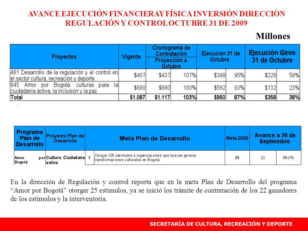 AVANCE EJECUCIÓN FINANCIERAY FÍSICA INVERSIÓN DIRECCIÓN REGULACIÓN Y CONTROL OCTUBRE 31 DE 2009 Millones.