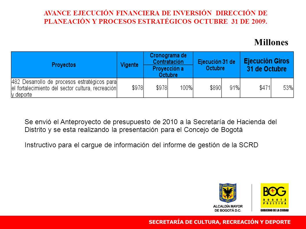 AVANCE EJECUCIÓN FINANCIERA DE INVERSIÓN DIRECCIÓN DE PLANEACIÓN Y PROCESOS ESTRATÉGICOS OCTUBRE 31 DE 2009.