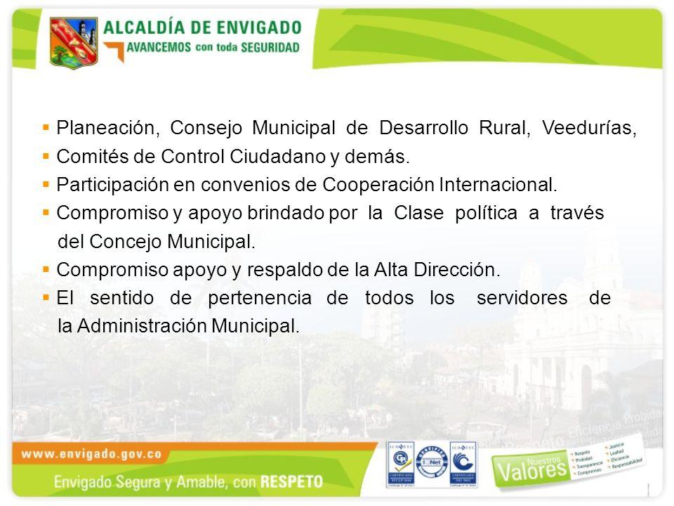 Planeación, Consejo Municipal de Desarrollo Rural, Veedurías, Comités de Control Ciudadano y demás.