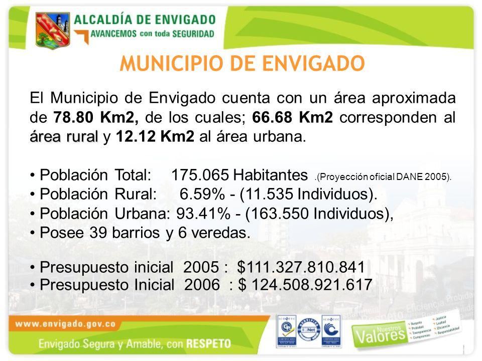 MUNICIPIO DE ENVIGADO área rural El Municipio de Envigado cuenta con un área aproximada de 78.80 Km2, de los cuales; 66.68 Km2 corresponden al área rural y 12.12 Km2 al área urbana.