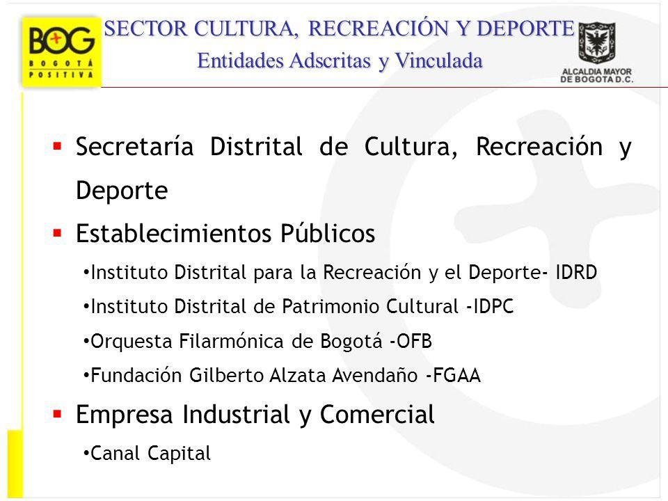 Secretaría Distrital de Cultura, Recreación y Deporte Establecimientos Públicos Instituto Distrital para la Recreación y el Deporte- IDRD Instituto Di