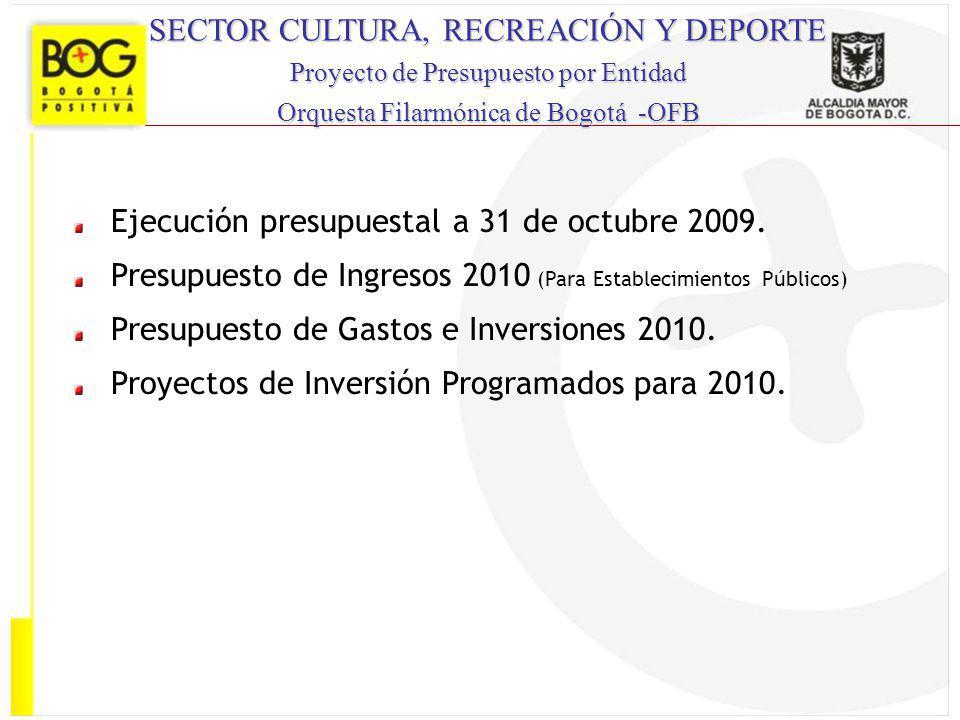 SECTOR CULTURA, RECREACIÓN Y DEPORTE Proyecto de Presupuesto por Entidad Orquesta Filarmónica de Bogotá -OFB Ejecución presupuestal a 31 de octubre 20