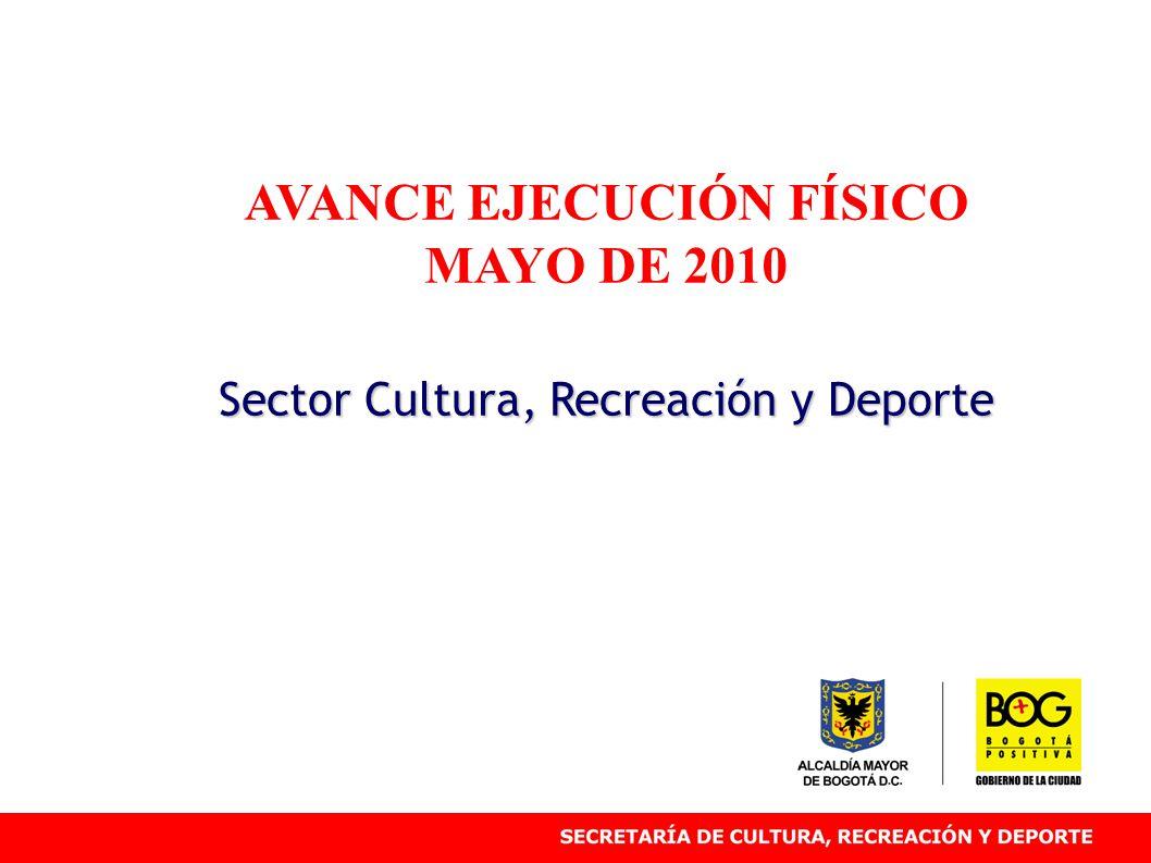 AVANCE EJECUCIÓN FÍSICO MAYO DE 2010 Sector Cultura, Recreación y Deporte