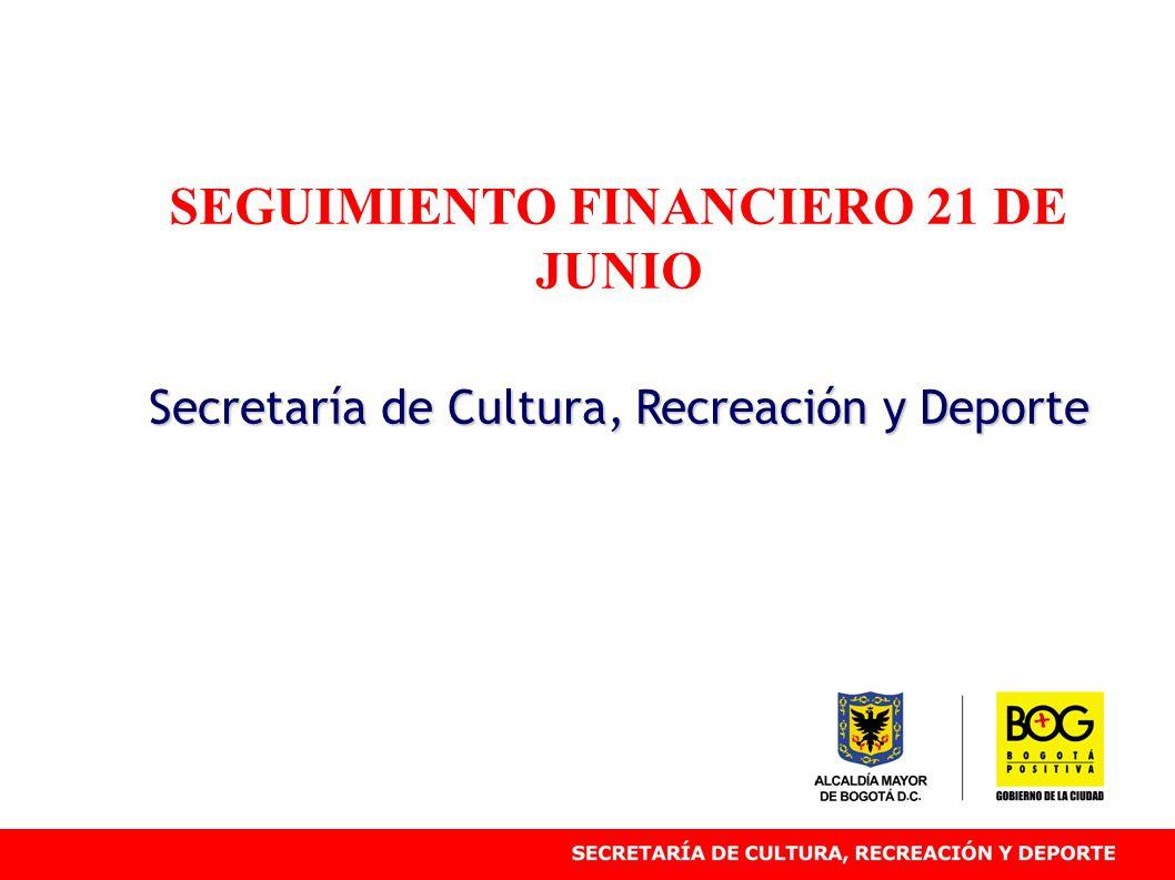 SEGUIMIENTO FINANCIERO 21 DE JUNIO Secretaría de Cultura, Recreación y Deporte