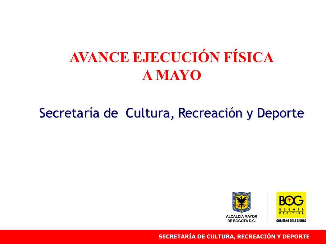 AVANCE EJECUCIÓN FÍSICA A MAYO Secretaría de Cultura, Recreación y Deporte