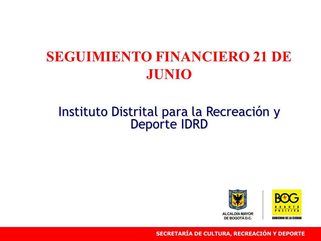 SEGUIMIENTO FINANCIERO 21 DE JUNIO Instituto Distrital para la Recreación y Deporte IDRD