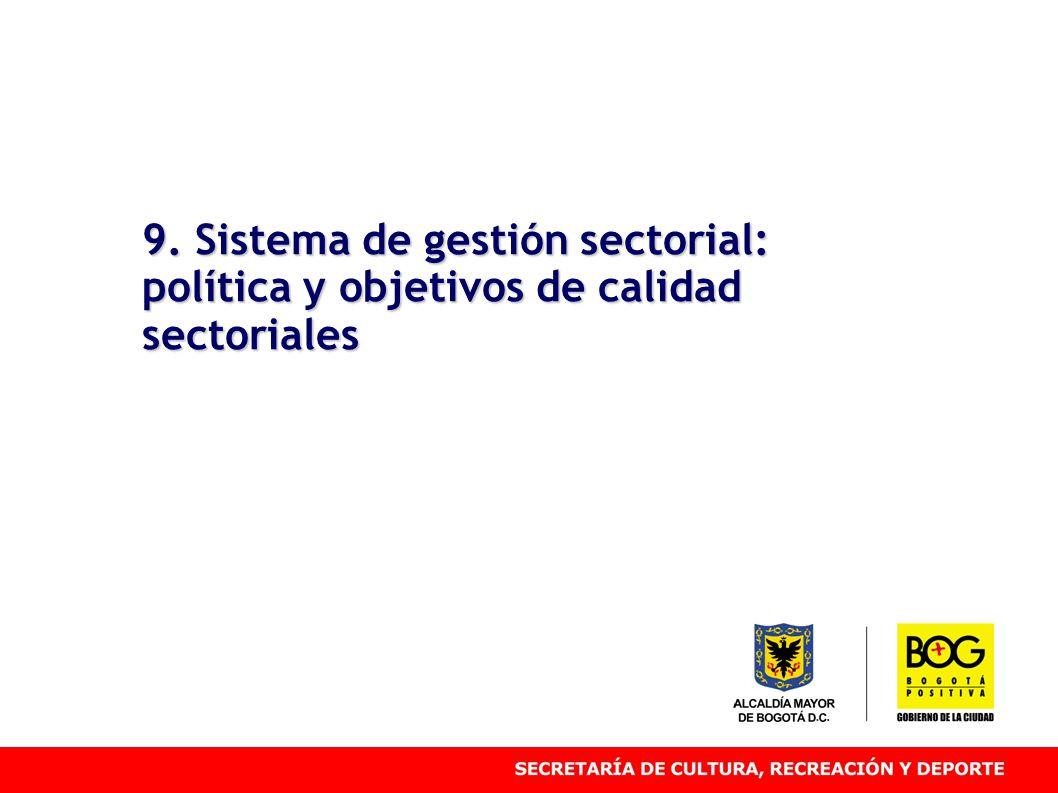 9. Sistema de gestión sectorial: política y objetivos de calidad sectoriales