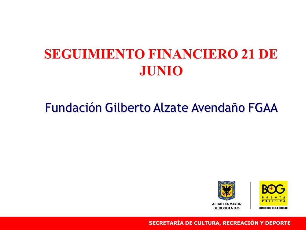 SEGUIMIENTO FINANCIERO 21 DE JUNIO Fundación Gilberto Alzate Avendaño FGAA