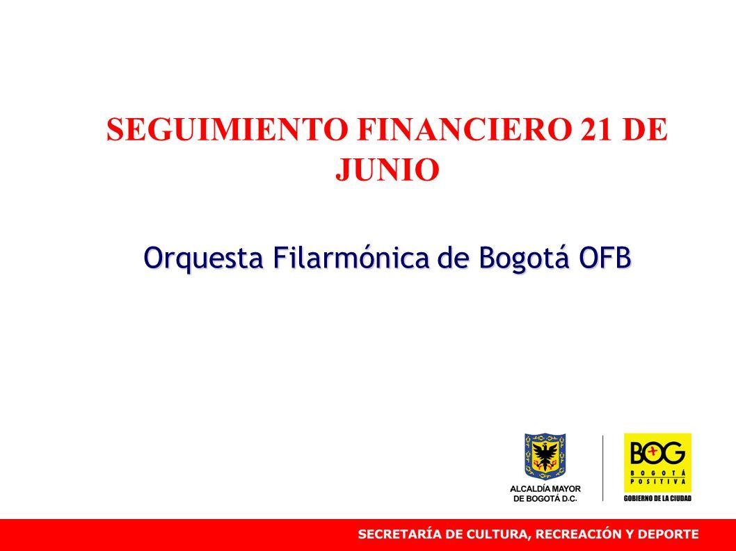SEGUIMIENTO FINANCIERO 21 DE JUNIO Orquesta Filarmónica de Bogotá OFB
