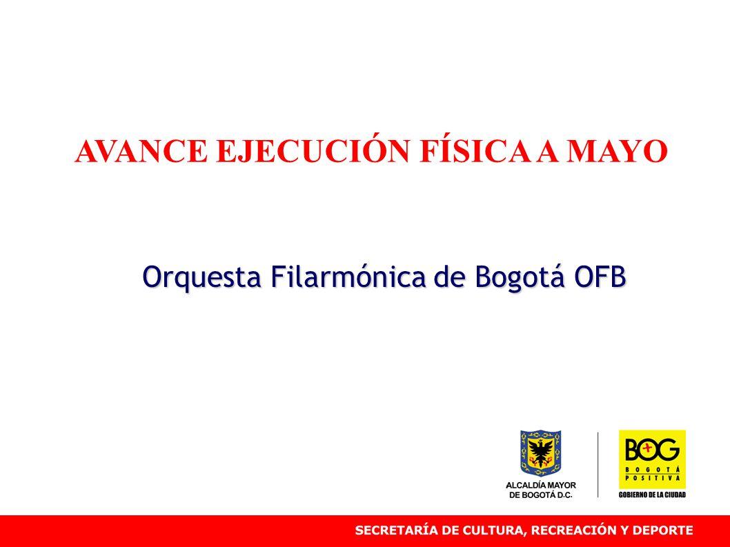 AVANCE EJECUCIÓN FÍSICA A MAYO Orquesta Filarmónica de Bogotá OFB