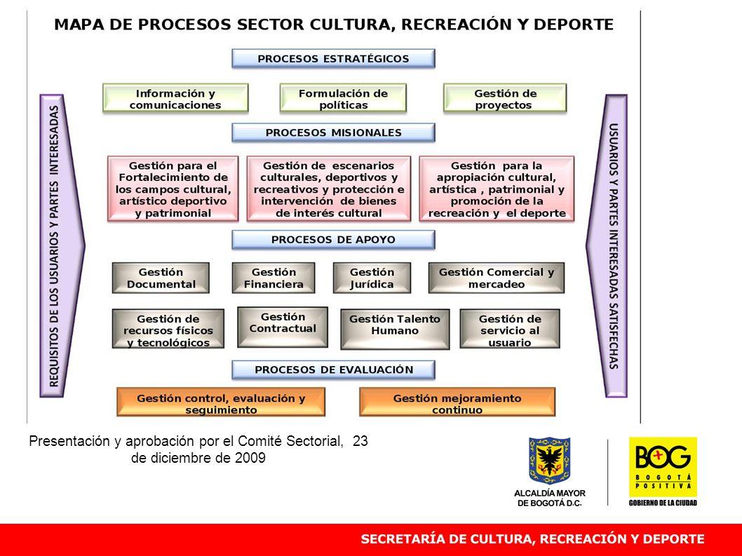 Presentación y aprobación por el Comité Sectorial, 23 de diciembre de 2009