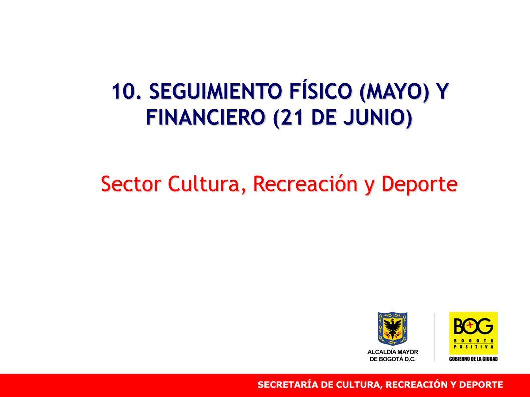 10. SEGUIMIENTO FÍSICO (MAYO) Y FINANCIERO (21 DE JUNIO) Sector Cultura, Recreación y Deporte