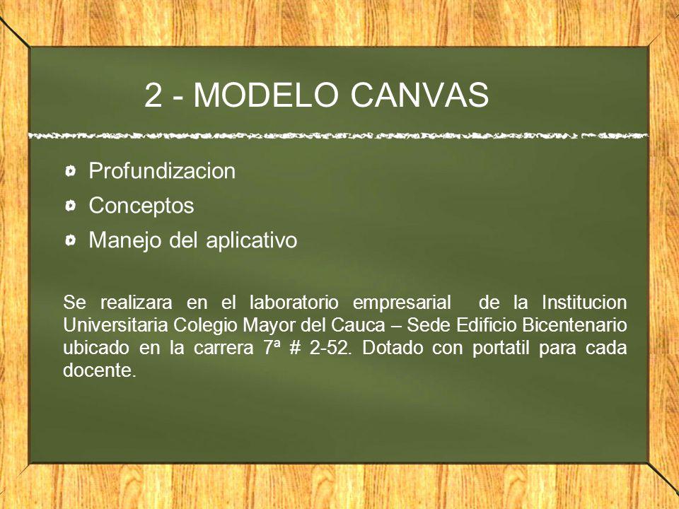 2 - MODELO CANVAS Profundizacion Conceptos Manejo del aplicativo Se realizara en el laboratorio empresarial de la Institucion Universitaria Colegio Ma