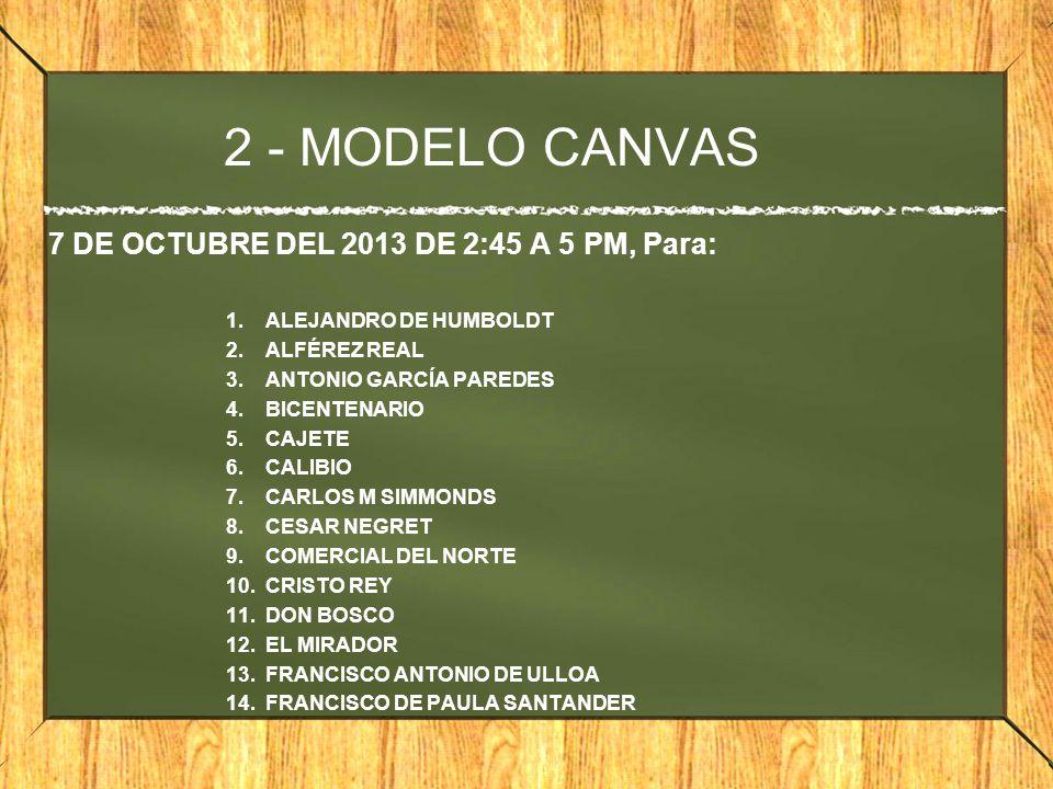2 - MODELO CANVAS 7 DE OCTUBRE DEL 2013 DE 2:45 A 5 PM, Para: 1.ALEJANDRO DE HUMBOLDT 2.ALFÉREZ REAL 3.ANTONIO GARCÍA PAREDES 4.BICENTENARIO 5.CAJETE 6.CALIBIO 7.CARLOS M SIMMONDS 8.CESAR NEGRET 9.COMERCIAL DEL NORTE 10.CRISTO REY 11.DON BOSCO 12.EL MIRADOR 13.FRANCISCO ANTONIO DE ULLOA 14.FRANCISCO DE PAULA SANTANDER