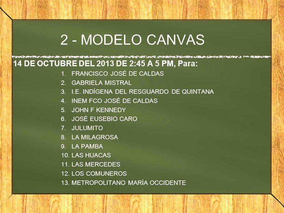 2 - MODELO CANVAS 14 DE OCTUBRE DEL 2013 DE 2:45 A 5 PM, Para: 1.FRANCISCO JOSÉ DE CALDAS 2.GABRIELA MISTRAL 3.I.E. INDÍGENA DEL RESGUARDO DE QUINTANA