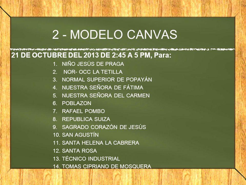2 - MODELO CANVAS 21 DE OCTUBRE DEL 2013 DE 2:45 A 5 PM, Para: 1.NIÑO JESÚS DE PRAGA 2.