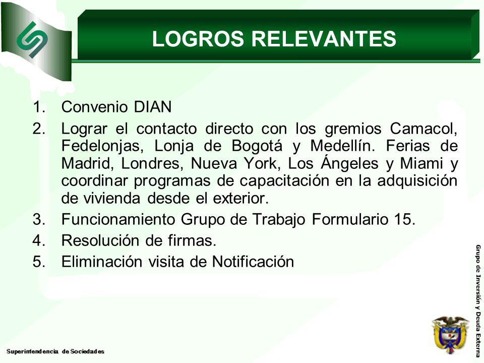 LOGROS RELEVANTES 1. Convenio DIAN 2. Lograr el contacto directo con los gremios Camacol, Fedelonjas, Lonja de Bogotá y Medellín. Ferias de Madrid, Lo