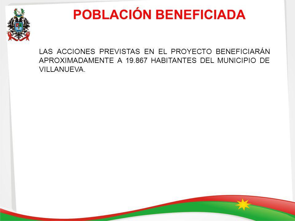 POBLACIÓN BENEFICIADA LAS ACCIONES PREVISTAS EN EL PROYECTO BENEFICIARÁN APROXIMADAMENTE A 19.867 HABITANTES DEL MUNICIPIO DE VILLANUEVA.